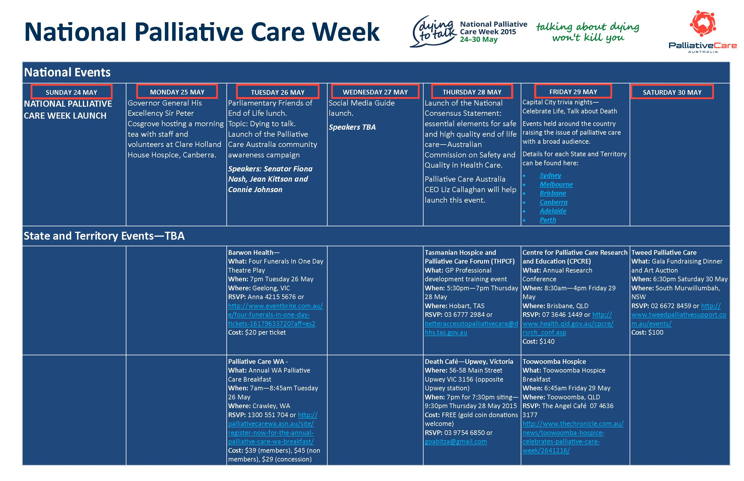 National palliative care week palliative care for Palliative care care plan template